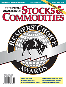 Dr. Gary interviewed by stocks & commodities magazine trading.