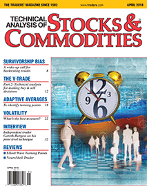 Technical analysis of stocks and commodities magazine pdf download.