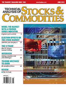 Technical Analysis of STOCKS & COMMODITIES - THE TRADERS' MAGAZINE