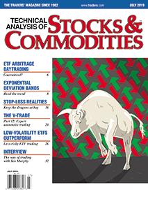 Technical Analysis of STOCKS & COMMODITIES - THE TRADERS