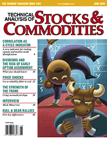Stocks & Commodities Magazine cover